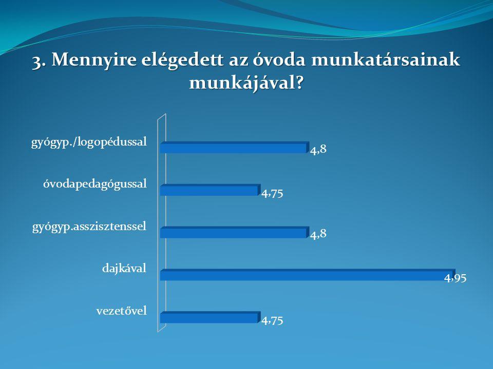 3. Mennyire elégedett az óvoda munkatársainak munkájával?