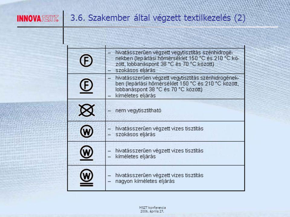 MSZT konferencia 2006. április 27. 3.6. Szakember által végzett textilkezelés (2)