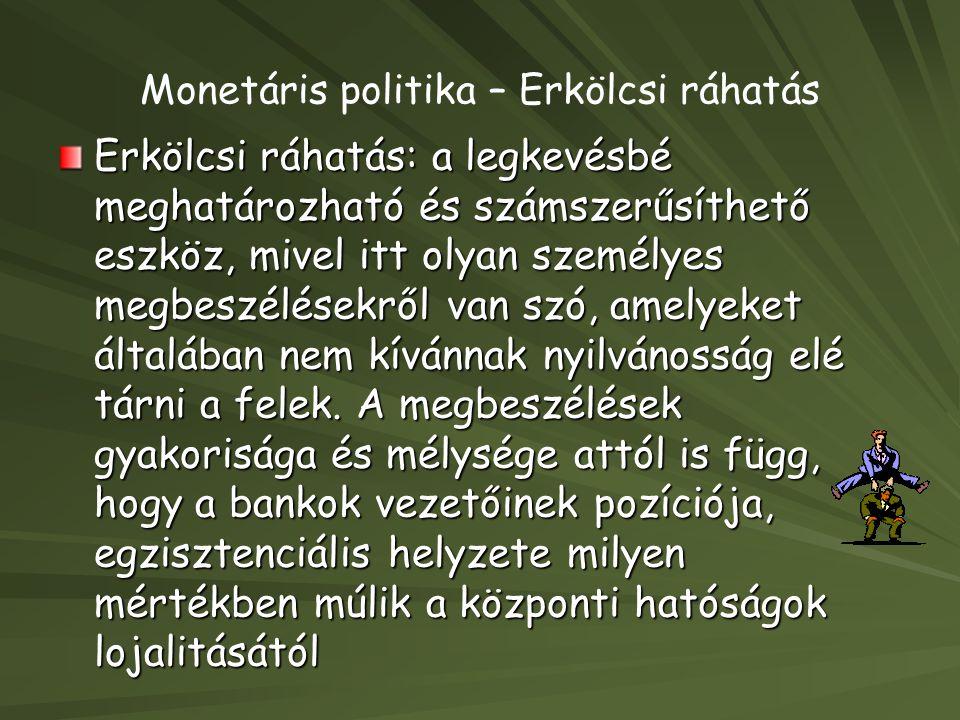 Monetáris politika – Erkölcsi ráhatás Erkölcsi ráhatás: a legkevésbé meghatározható és számszerűsíthető eszköz, mivel itt olyan személyes megbeszélése