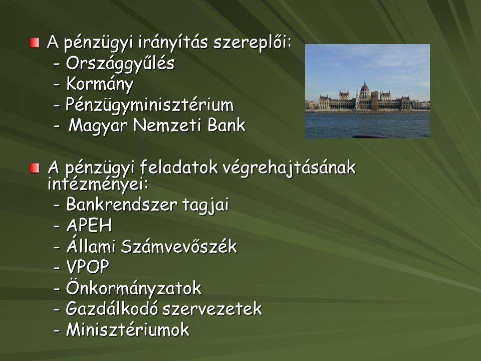 A pénzügyi irányítás szereplői: - Országgyűlés - Kormány - Pénzügyminisztérium -Magyar Nemzeti Bank A pénzügyi feladatok végrehajtásának intézményei: