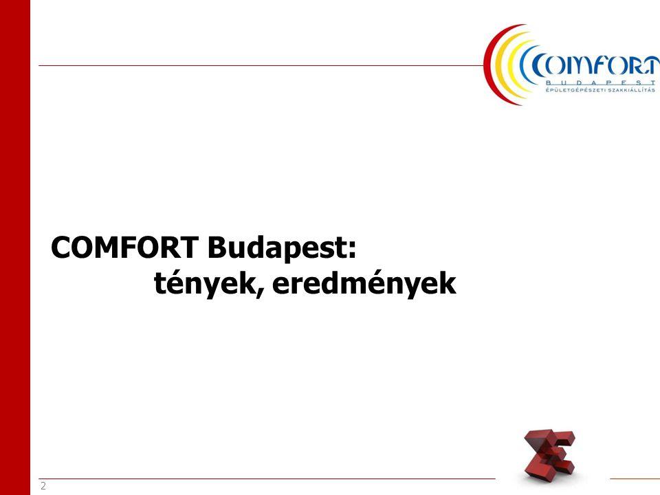 2 COMFORT Budapest: tények, eredmények