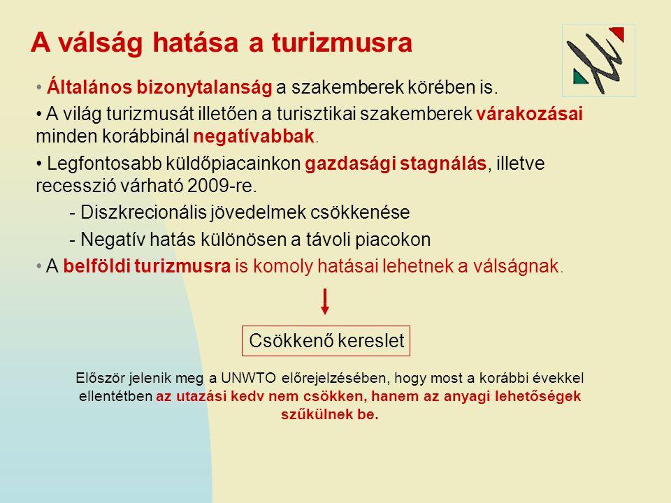 Információforrásaink Nemzetközi trendek figyelemmel kísérése –World Tourism Organization (2009.