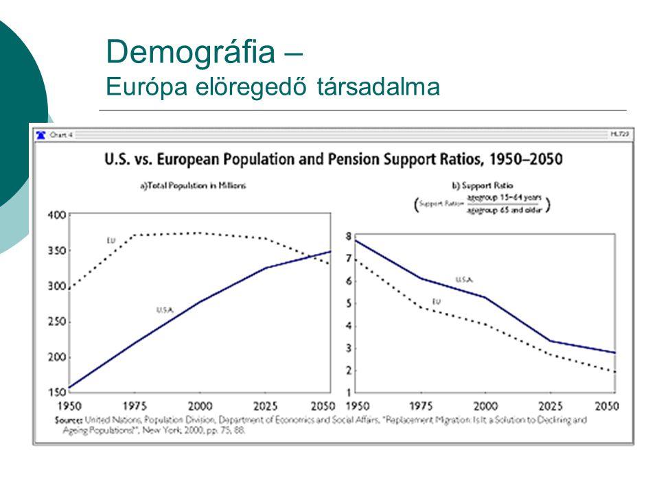 Demográfia – Európa elöregedő társadalma