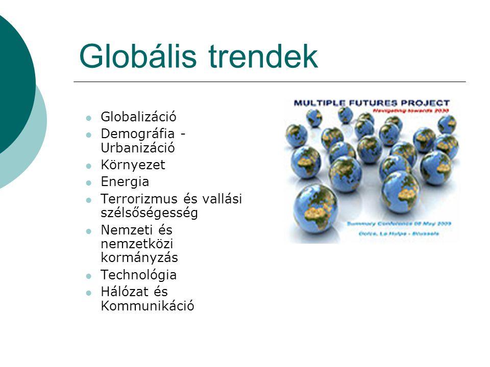 Globális trendek Globalizáció Demográfia - Urbanizáció Környezet Energia Terrorizmus és vallási szélsőségesség Nemzeti és nemzetközi kormányzás Techno