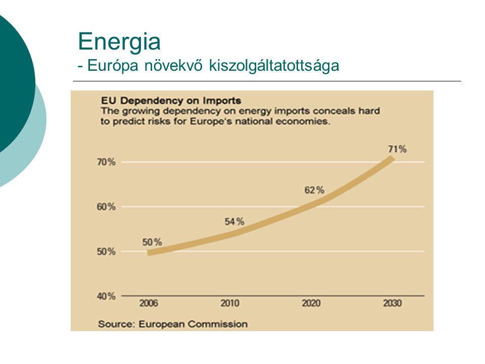 Energia - Európa növekvő kiszolgáltatottsága