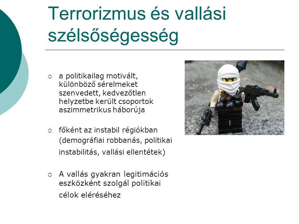 Terrorizmus és vallási szélsőségesség  a politikailag motivált, különböző sérelmeket szenvedett, kedvezőtlen helyzetbe került csoportok aszimmetrikus