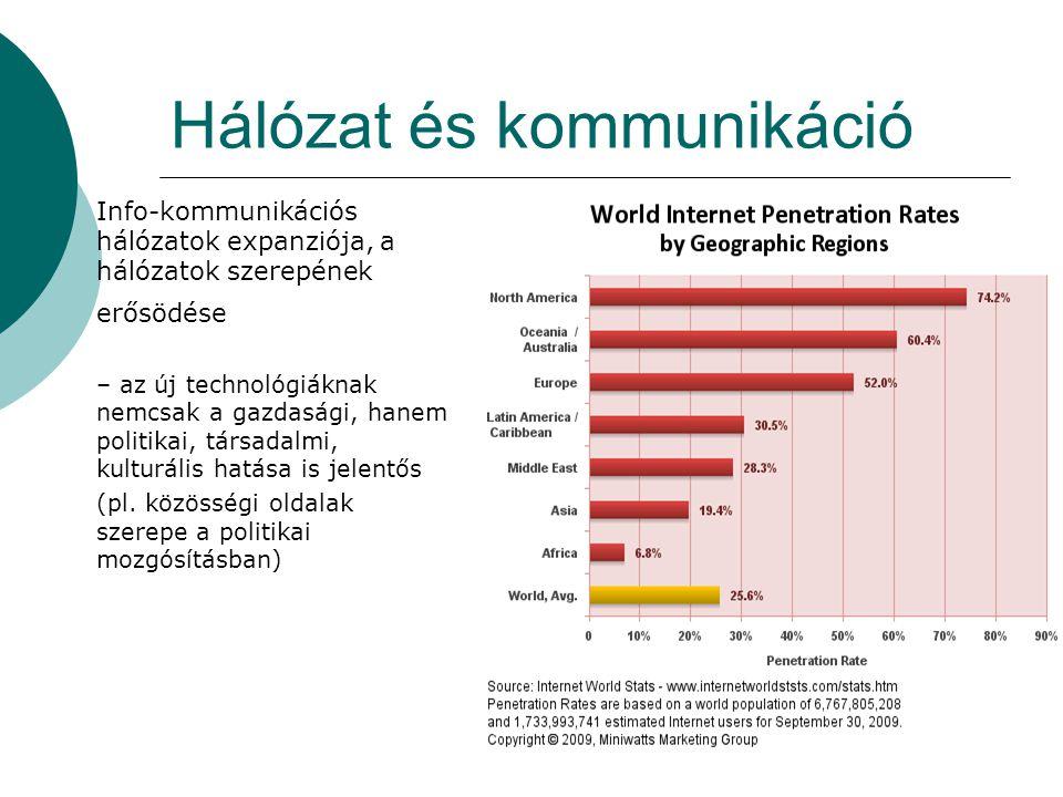 Hálózat és kommunikáció  Info-kommunikációs hálózatok expanziója, a hálózatok szerepének erősödése – az új technológiáknak nemcsak a gazdasági, hanem