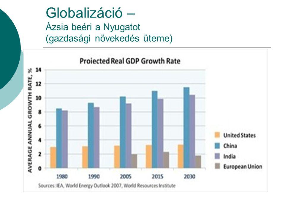Globalizáció – Ázsia beéri a Nyugatot (gazdasági növekedés üteme)