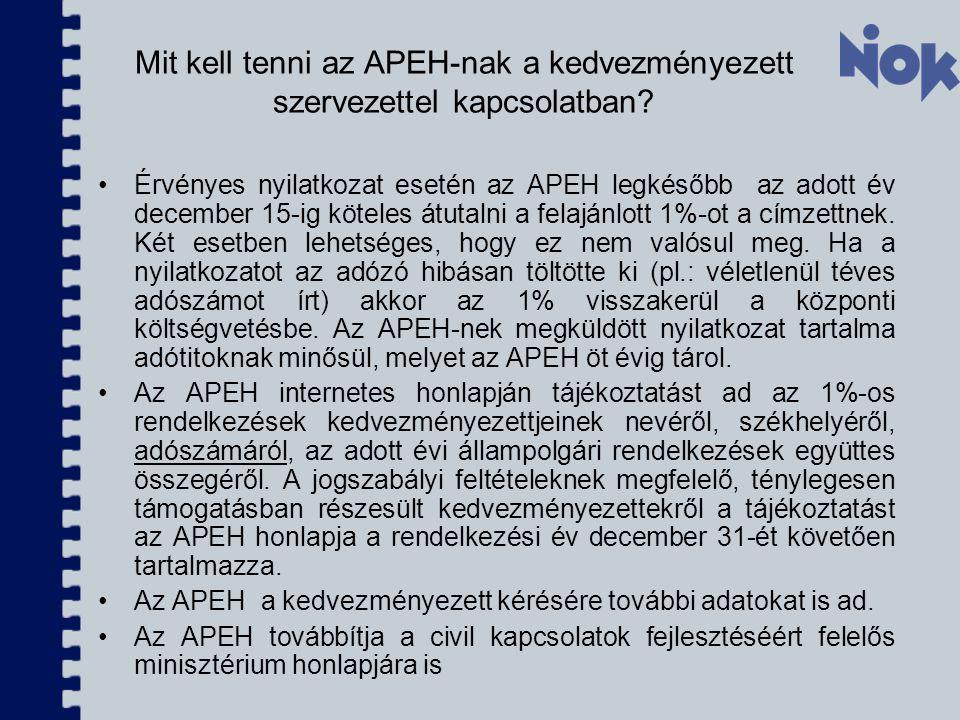 Mit kell tenni az APEH-nak a kedvezményezett szervezettel kapcsolatban? Érvényes nyilatkozat esetén az APEH legkésőbb az adott év december 15-ig kötel