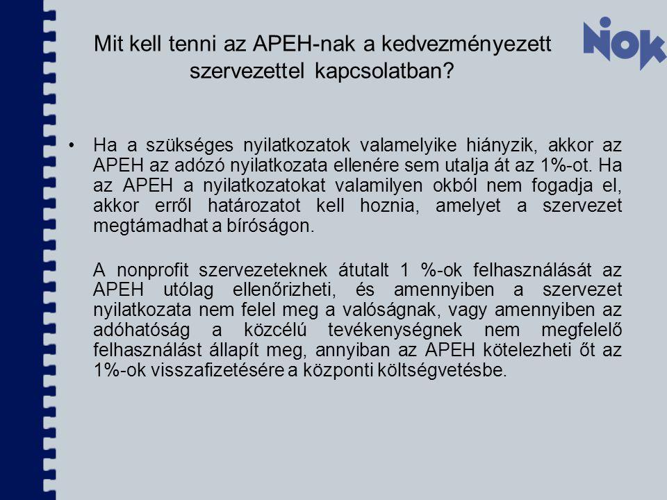 Mit kell tenni az APEH-nak a kedvezményezett szervezettel kapcsolatban? Ha a szükséges nyilatkozatok valamelyike hiányzik, akkor az APEH az adózó nyil