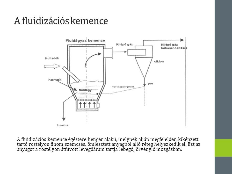 A fluidizációs kemence A fluidizációs kemence égéstere henger alakú, melynek alján megfelelően kiképzett tartó rostélyon finom szemcsés, ömlesztett anyagból álló réteg helyezkedik el.