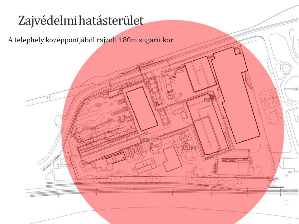 Zajvédelmi hatásterület A telephely középpontjából rajzolt 180m sugarú kör