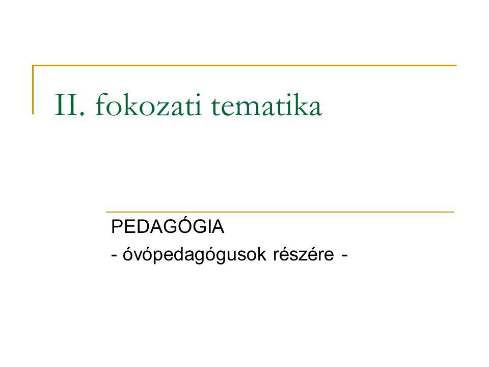 Ajánlott bibliográfia Fóris-Ferenczi Rita (2oo7, szerk.): Pedagógiai kezikonyv.