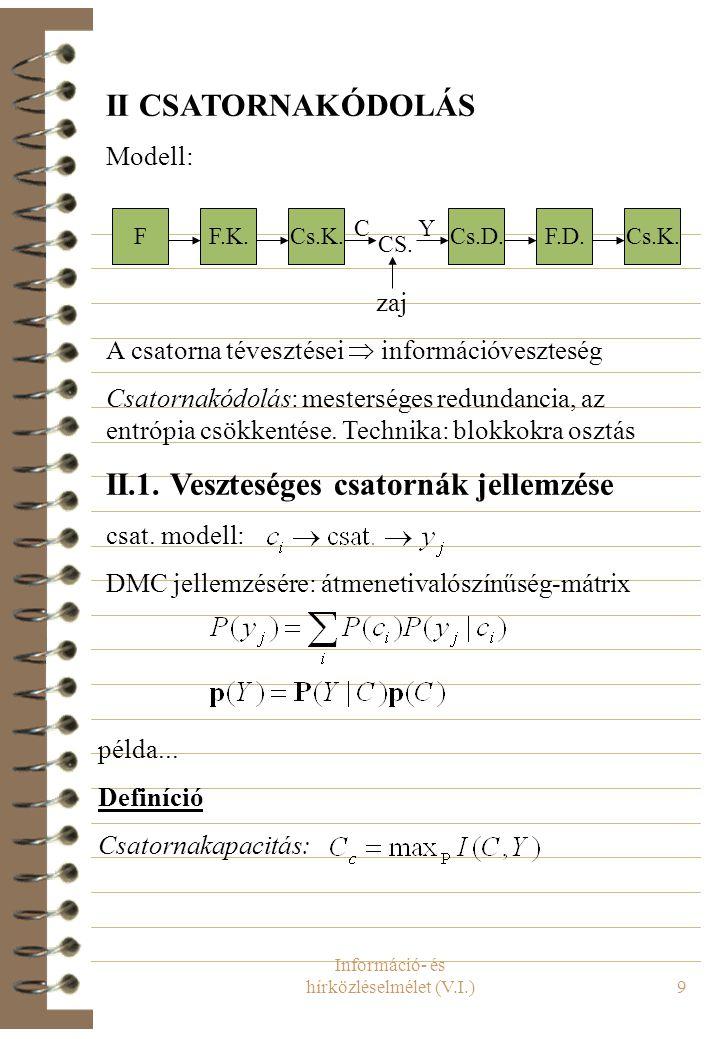 Információ- és hírközléselmélet (V.I.)9 II CSATORNAKÓDOLÁS Modell: FF.K. CS. Cs.K.F.D.Cs.K.Cs.D. zaj CY A csatorna tévesztései  információveszteség C