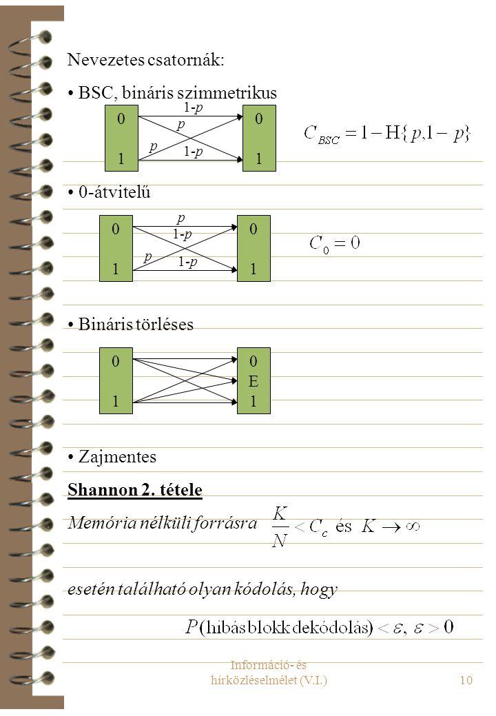 Információ- és hírközléselmélet (V.I.)10 Nevezetes csatornák: BSC, bináris szimmetrikus 0-átvitelű Bináris törléses Zajmentes Shannon 2. tétele Memóri
