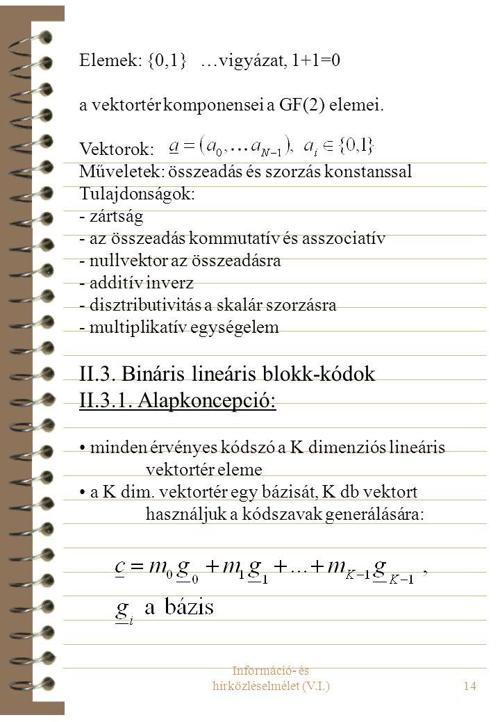 Információ- és hírközléselmélet (V.I.)14 Elemek: {0,1} …vigyázat, 1+1=0 a vektortér komponensei a GF(2) elemei. Vektorok: Műveletek: összeadás és szor