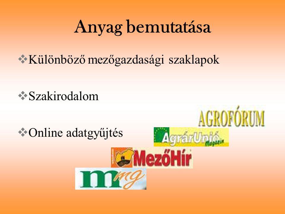 Anyag bemutatása  Különböző mezőgazdasági szaklapok  Szakirodalom  Online adatgyűjtés