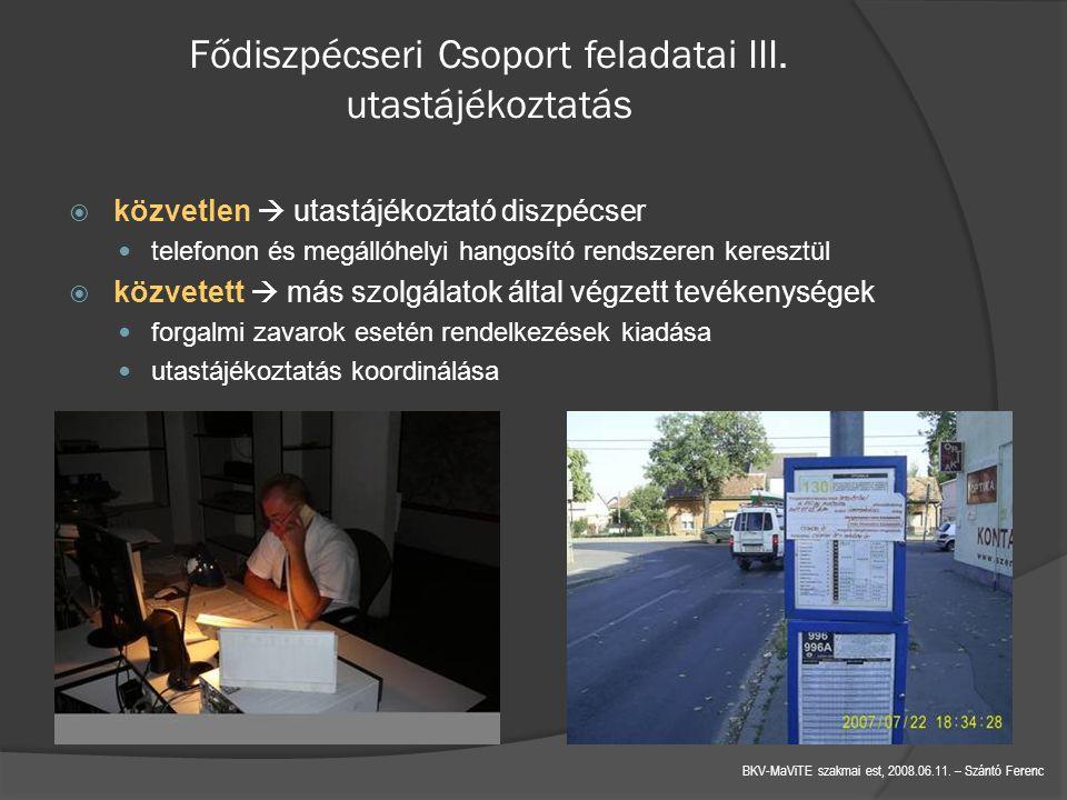 BKV-MaViTE szakmai est, 2008.06.11.– Szántó Ferenc Fődiszpécseri Csoport feladatai III.