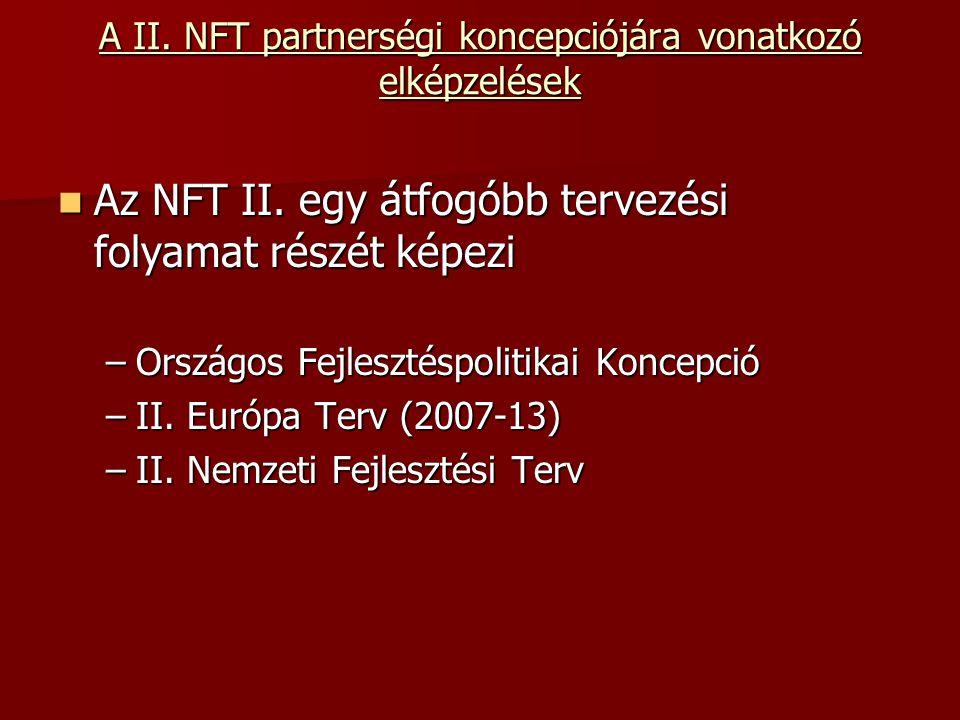 A II. NFT partnerségi koncepciójára vonatkozó elképzelések Az NFT II.