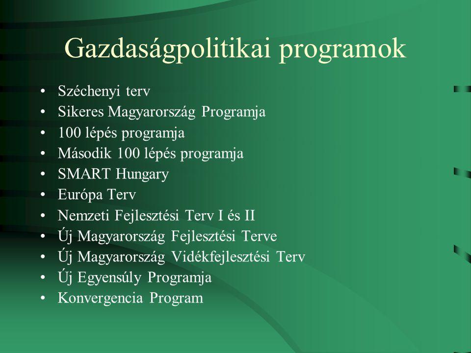 Gazdaságpolitikai programok Széchenyi terv Sikeres Magyarország Programja 100 lépés programja Második 100 lépés programja SMART Hungary Európa Terv Nemzeti Fejlesztési Terv I és II Új Magyarország Fejlesztési Terve Új Magyarország Vidékfejlesztési Terv Új Egyensúly Programja Konvergencia Program