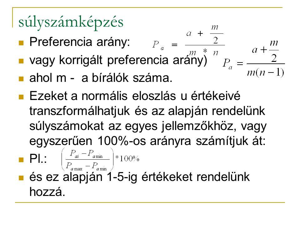súlyszámképzés Preferencia arány: vagy korrigált preferencia arány) ahol m - a bírálók száma.
