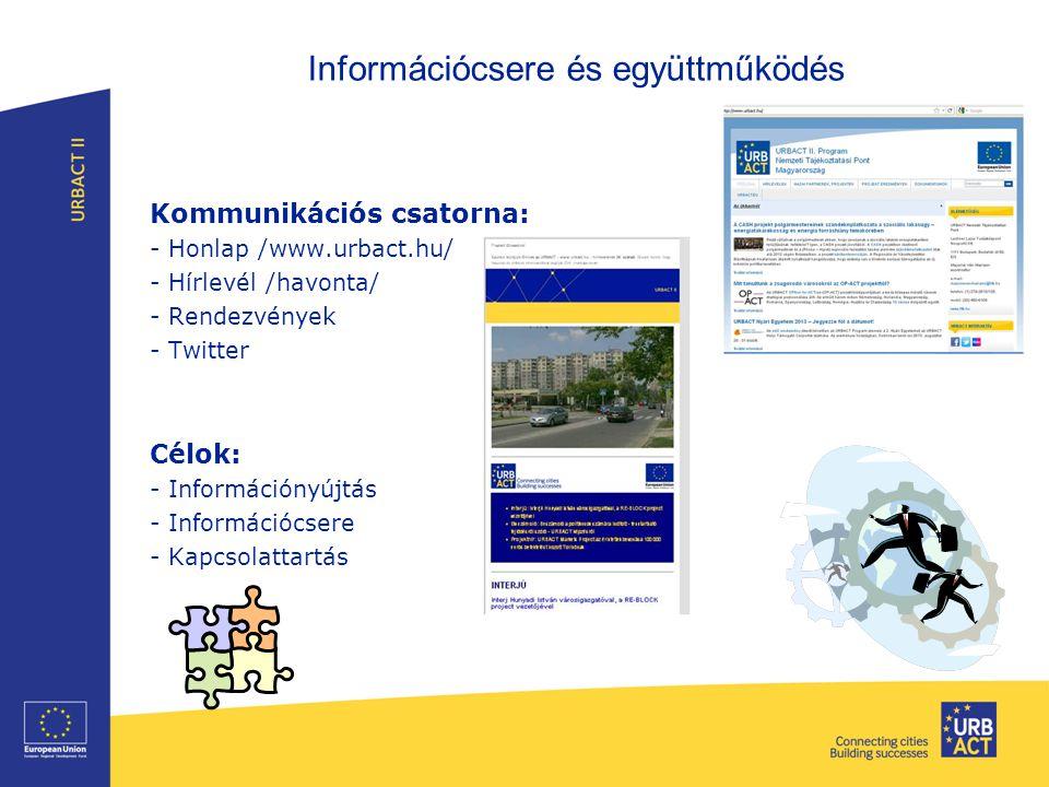 Információcsere és együttműködés Kommunikációs csatorna: - Honlap /www.urbact.hu/ - Hírlevél /havonta/ - Rendezvények - Twitter Célok: - Információnyú