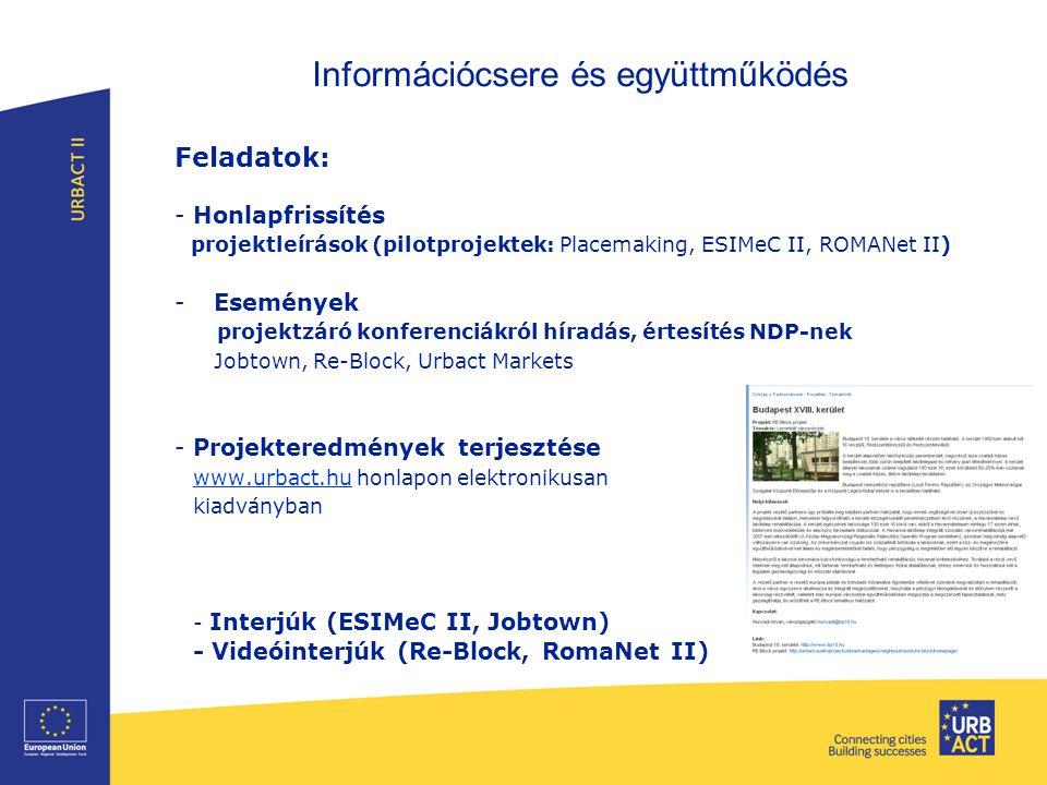 Információcsere és együttműködés Feladatok: - Honlapfrissítés projektleírások (pilotprojektek: Placemaking, ESIMeC II, ROMANet II) -Események projektz