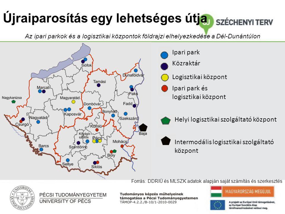 Összegzés Hosszú távon az ipari fellendülés elképzelhető Válságot követően: új iparág és új szerkezet Dél-Dunántúl: tőke hiány – hátrányos helyzet Feladatok:  Lokális igények és lehetőségek felmérése  Infrastruktúra fejlesztés  Képzett munkaerőbázis kiépítése  Vállalkozás- és szolgáltatásbarát környezet kialakítása  Helyi közösség erősítése