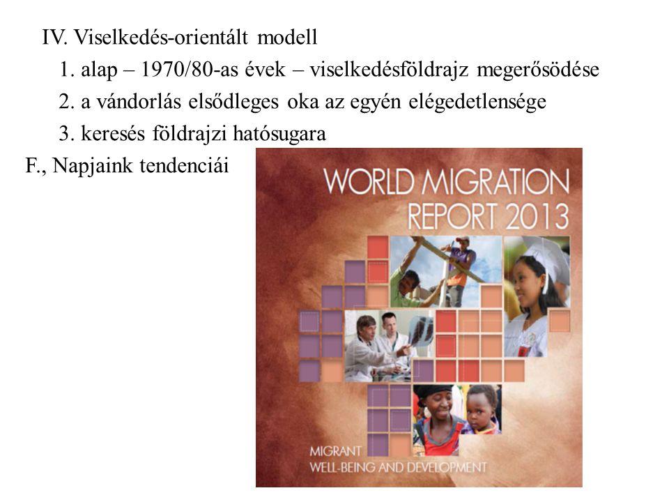 IV.Viselkedés-orientált modell 1. alap – 1970/80-as évek – viselkedésföldrajz megerősödése 2.