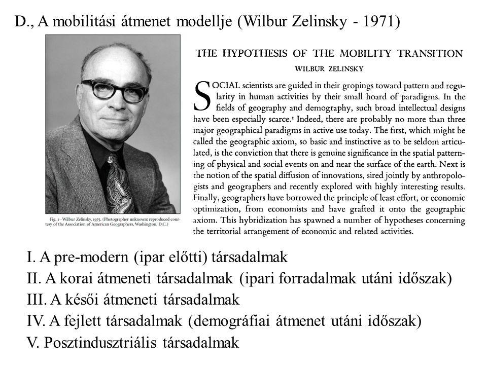 D., A mobilitási átmenet modellje (Wilbur Zelinsky - 1971) I. A pre-modern (ipar előtti) társadalmak II. A korai átmeneti társadalmak (ipari forradalm