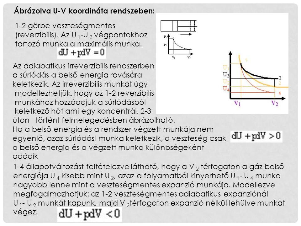 Ábrázolva U-V koordináta rendszeben: 1-2 görbe veszteségmentes (reverzibilis). Az U 1 -U 2 végpontokhoz tartozó munka a maximális munka. Az adiabatiku