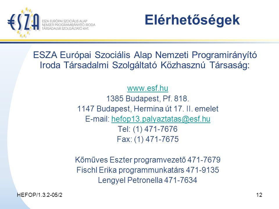 HEFOP/1.3.2-05/212 Elérhetőségek ESZA Európai Szociális Alap Nemzeti Programirányító Iroda Társadalmi Szolgáltató Közhasznú Társaság: www.esf.hu 1385 Budapest, Pf.