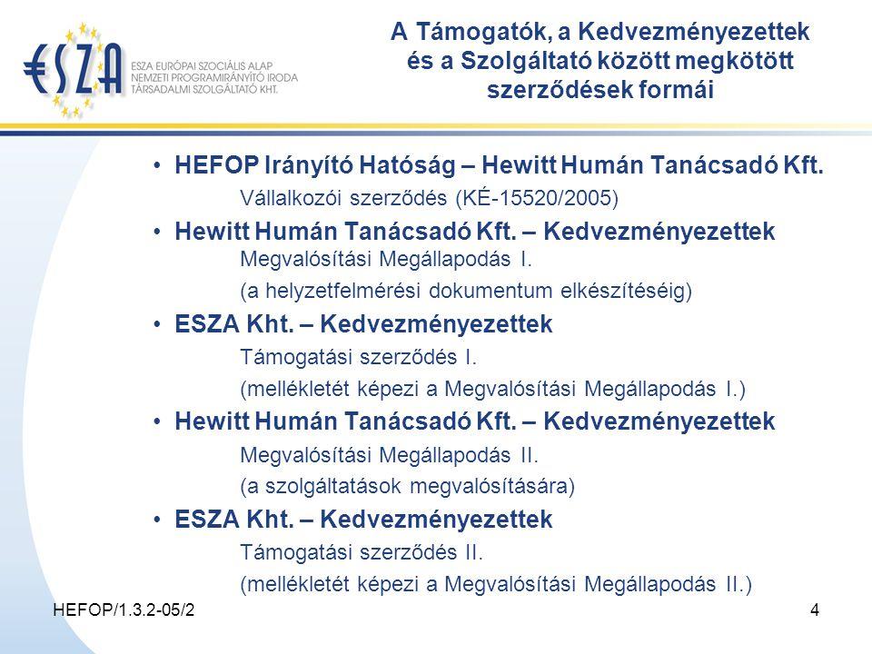 HEFOP/1.3.2-05/24 A Támogatók, a Kedvezményezettek és a Szolgáltató között megkötött szerződések formái HEFOP Irányító Hatóság – Hewitt Humán Tanácsadó Kft.