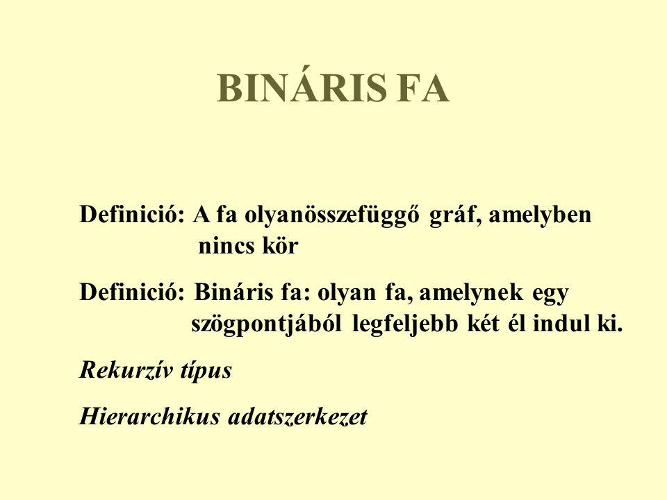 BINÁRIS FA Definició: A fa olyanösszefüggő gráf, amelyben nincs kör Definició: Bináris fa: olyan fa, amelynek egy szögpontjából legfeljebb két él indu