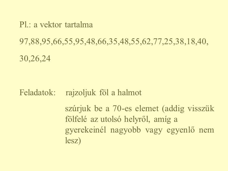Pl.: a vektor tartalma 97,88,95,66,55,95,48,66,35,48,55,62,77,25,38,18,40, 30,26,24 Feladatok: rajzoljuk föl a halmot szúrjuk be a 70-es elemet (addig