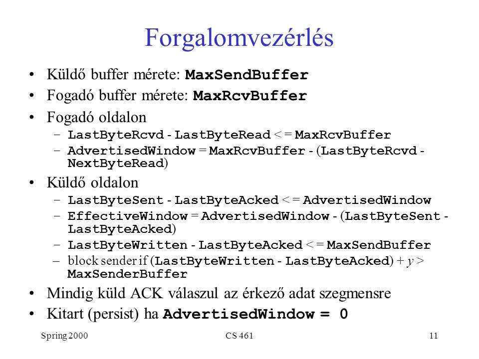 Spring 2000CS 46111 Forgalomvezérlés Küldő buffer mérete: MaxSendBuffer Fogadó buffer mérete: MaxRcvBuffer Fogadó oldalon –LastByteRcvd - LastByteRead < = MaxRcvBuffer –AdvertisedWindow = MaxRcvBuffer - ( LastByteRcvd - NextByteRead ) Küldő oldalon –LastByteSent - LastByteAcked < = AdvertisedWindow –EffectiveWindow = AdvertisedWindow - ( LastByteSent - LastByteAcked ) –LastByteWritten - LastByteAcked < = MaxSendBuffer –block sender if ( LastByteWritten - LastByteAcked ) + y > MaxSenderBuffer Mindig küld ACK válaszul az érkező adat szegmensre Kitart (persist) ha AdvertisedWindow = 0