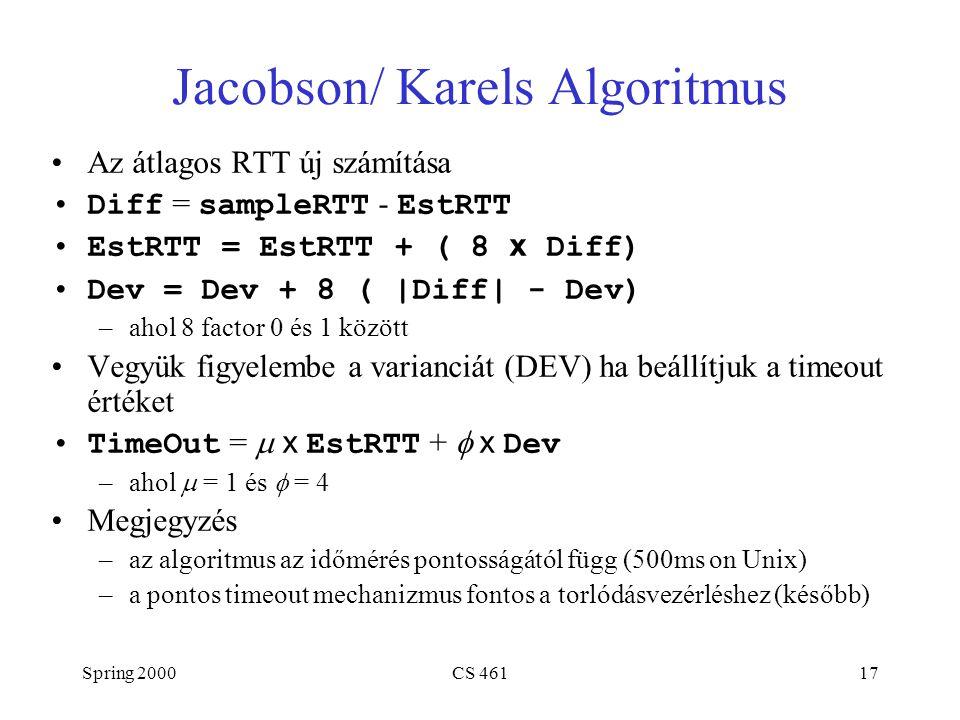 Spring 2000CS 46117 Jacobson/ Karels Algoritmus Az átlagos RTT új számítása Diff = sampleRTT - EstRTT EstRTT = EstRTT + ( 8 x Diff) Dev = Dev + 8 ( |Diff| - Dev) –ahol 8 factor 0 és 1 között Vegyük figyelembe a varianciát (DEV) ha beállítjuk a timeout értéket TimeOut =  x EstRTT +  x Dev –ahol  = 1 és  = 4 Megjegyzés –az algoritmus az időmérés pontosságától függ (500ms on Unix) –a pontos timeout mechanizmus fontos a torlódásvezérléshez (később)