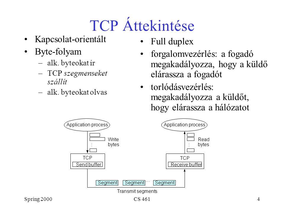 Spring 2000CS 4615 Adatkapcsolat (p2p) és Szállítás összevetése Potenciálisan több különböző hosztot kapcsol össze –kifejezett kapcsolat-felépítés és -bontás fázis szükséges Potenciálisan különlbözőek az RTT értékek –adaptív időzítő szükséges az újraküldéseknél Potenciálisan hosszú késleltetés is lehet a hálózatban –nagyon régi csomagok érkezésére is fel kell készülni Potenciálisan a fogadó pontok kapacitása különböző –alkalmazkodni kell a különböző kapacitású végpontokhoz Potenciálisan különböző a hálózat átviteli kapacitása –fel kell készülni a hálózati torlódásokra