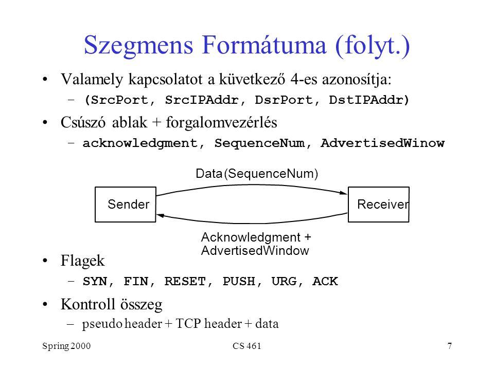 Spring 2000CS 4618 Kapcsolatkialakítás és bontás Aktív résztvevő (kliens) Passzív résztvevő (szerver) SYN, SequenceNum = x SYN + ACK, SequenceNum = y, ACK, Acknowledgment = y + 1 Acknowledgment = x + 1