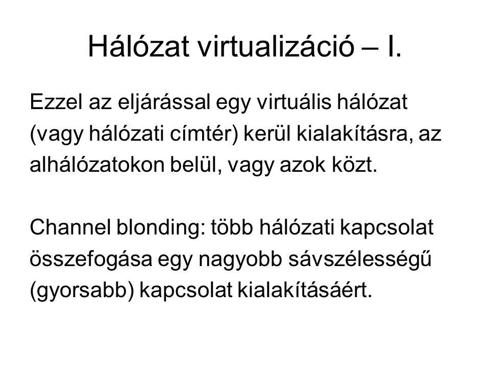Hálózat virtualizáció – I.