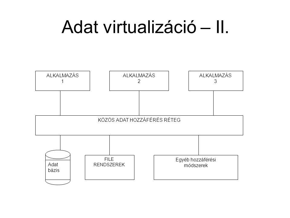 Adat virtualizáció – II.