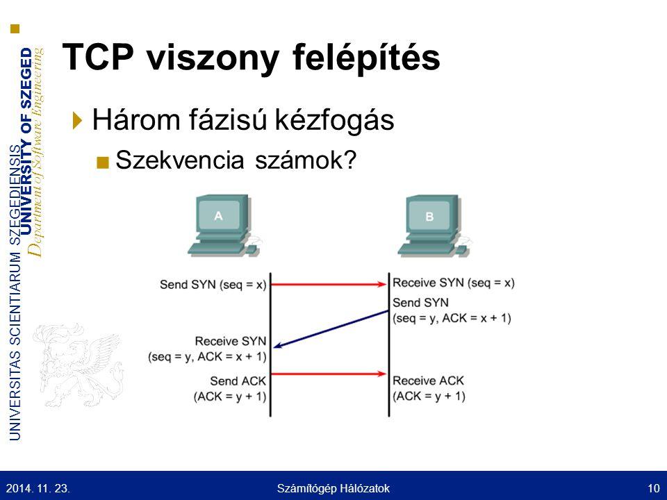 UNIVERSITY OF SZEGED D epartment of Software Engineering UNIVERSITAS SCIENTIARUM SZEGEDIENSIS TCP viszony felépítés  Három fázisú kézfogás ■Szekvenci