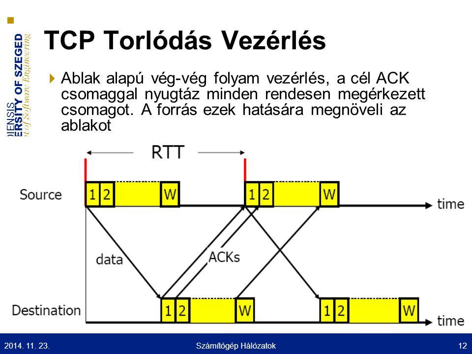 UNIVERSITY OF SZEGED D epartment of Software Engineering UNIVERSITAS SCIENTIARUM SZEGEDIENSIS TCP Torlódás Vezérlés  Ablak alapú vég-vég folyam vezér