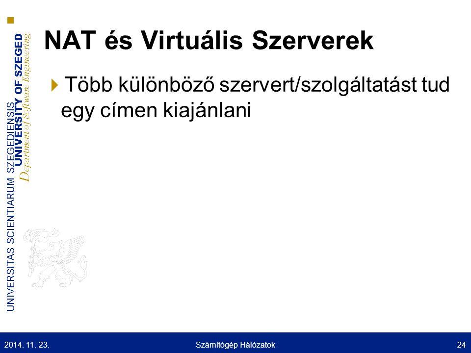 UNIVERSITY OF SZEGED D epartment of Software Engineering UNIVERSITAS SCIENTIARUM SZEGEDIENSIS NAT és Virtuális Szerverek  Több különböző szervert/szo