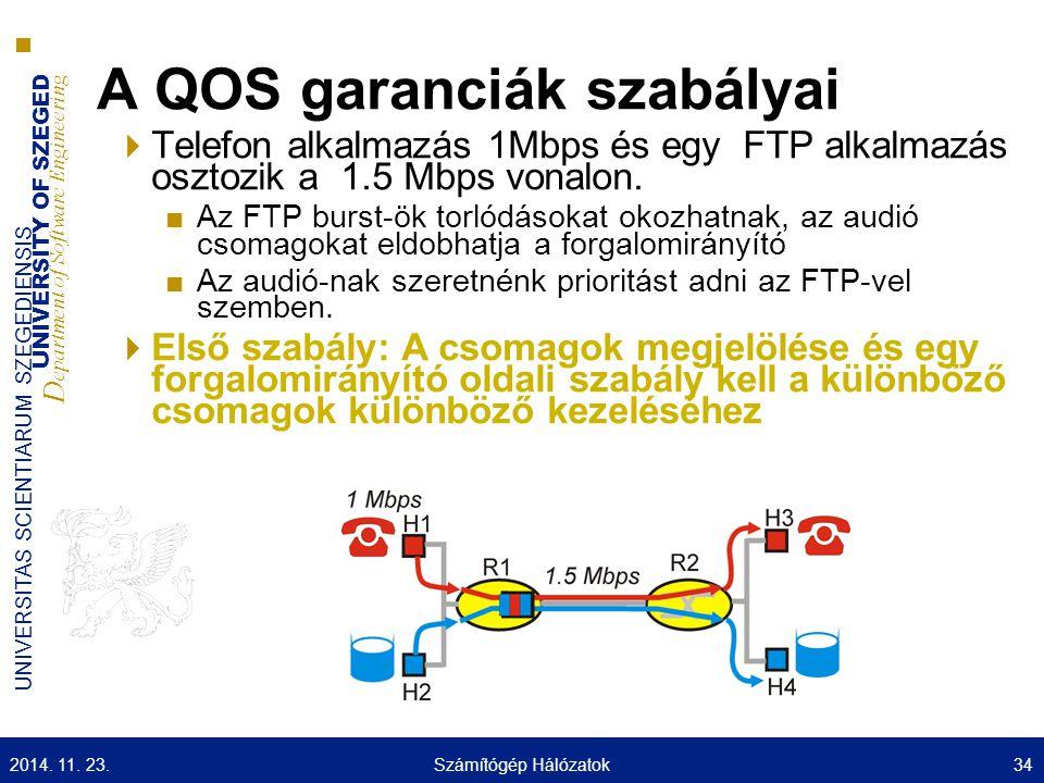 UNIVERSITY OF SZEGED D epartment of Software Engineering UNIVERSITAS SCIENTIARUM SZEGEDIENSIS A QOS garanciák szabályai  Telefon alkalmazás 1Mbps és