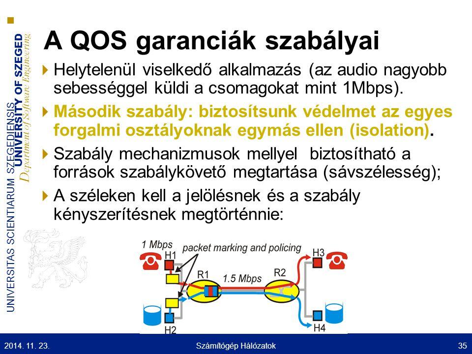 UNIVERSITY OF SZEGED D epartment of Software Engineering UNIVERSITAS SCIENTIARUM SZEGEDIENSIS A QOS garanciák szabályai  Helytelenül viselkedő alkalm