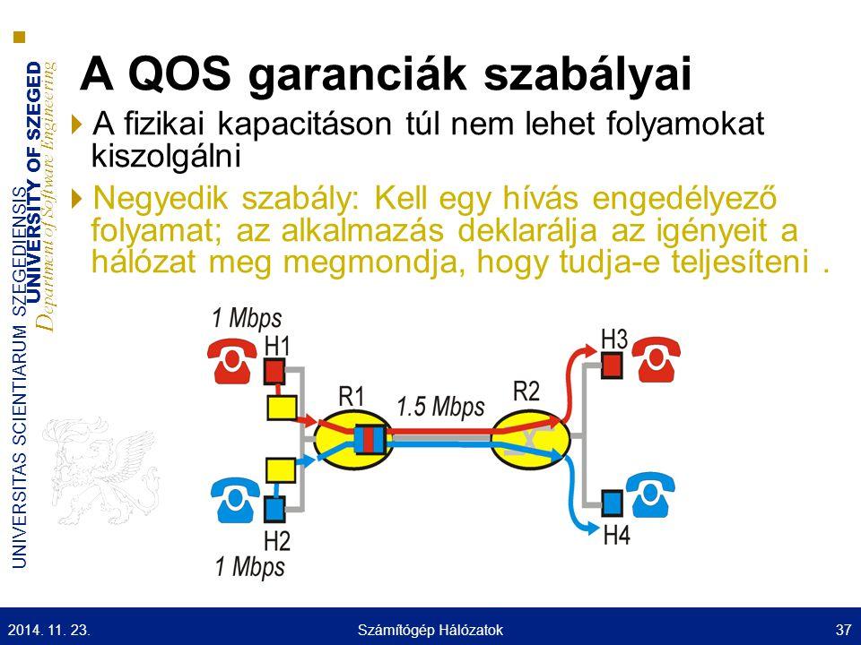 UNIVERSITY OF SZEGED D epartment of Software Engineering UNIVERSITAS SCIENTIARUM SZEGEDIENSIS A QOS garanciák szabályai  A fizikai kapacitáson túl ne