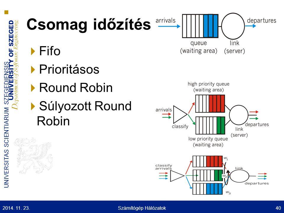 UNIVERSITY OF SZEGED D epartment of Software Engineering UNIVERSITAS SCIENTIARUM SZEGEDIENSIS Csomag időzítés  Fifo  Prioritásos  Round Robin  Súl