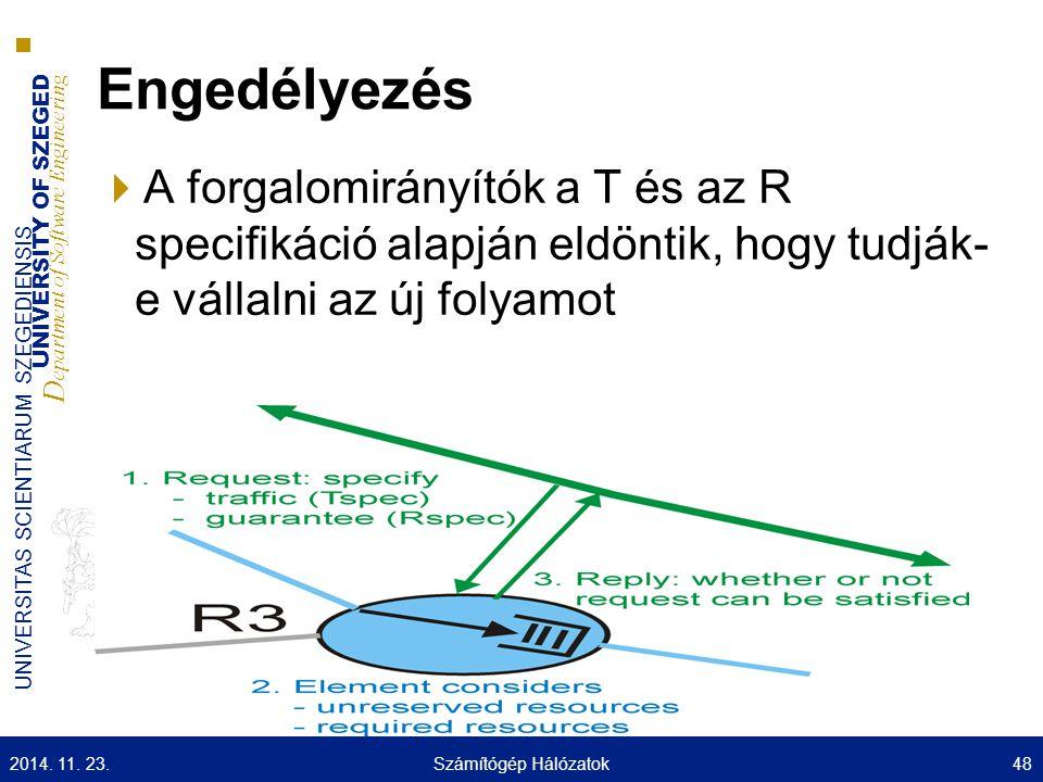 UNIVERSITY OF SZEGED D epartment of Software Engineering UNIVERSITAS SCIENTIARUM SZEGEDIENSIS Engedélyezés  A forgalomirányítók a T és az R specifiká