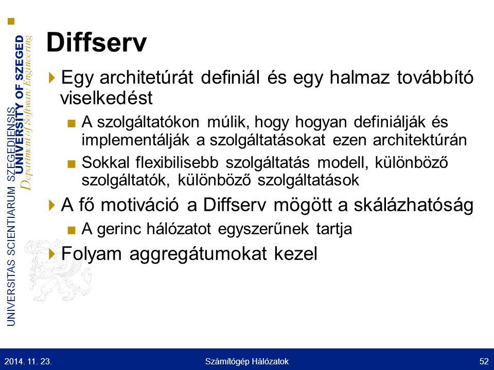 UNIVERSITY OF SZEGED D epartment of Software Engineering UNIVERSITAS SCIENTIARUM SZEGEDIENSIS Diffserv  Egy architetúrát definiál és egy halmaz továb